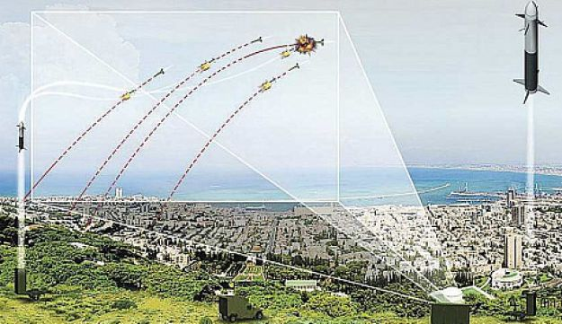 An illustration of the Iron Dome anti-missile defense system