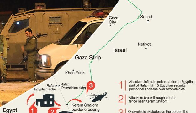 The cross-border attack on August 5, 2012.