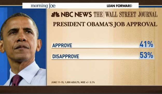 Obama's approval writing