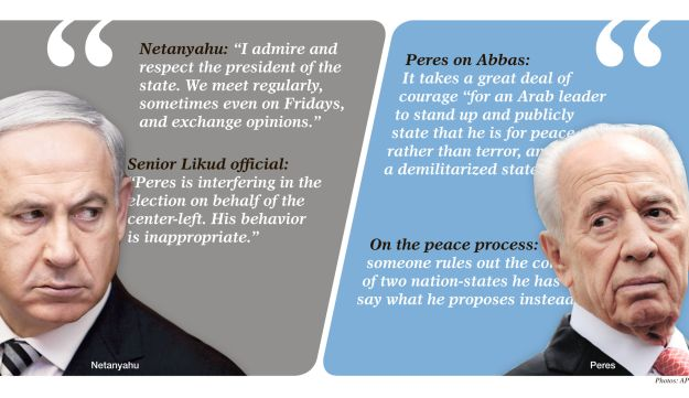 Likud-Beiteinu hits back after President Shimon Peres rebukes stalled peace process.