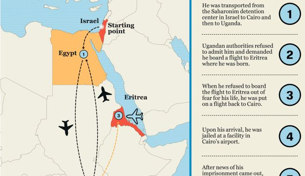 The route traveled by the Eritrean who was deported