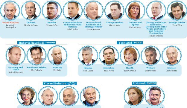 Israel's new government ministers