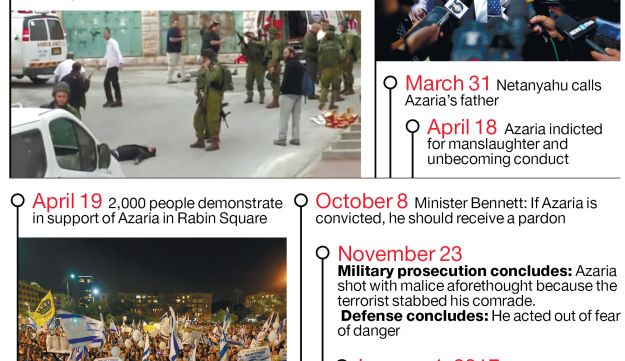 Elor Azaria: Day of the incident-Court to make its decision.