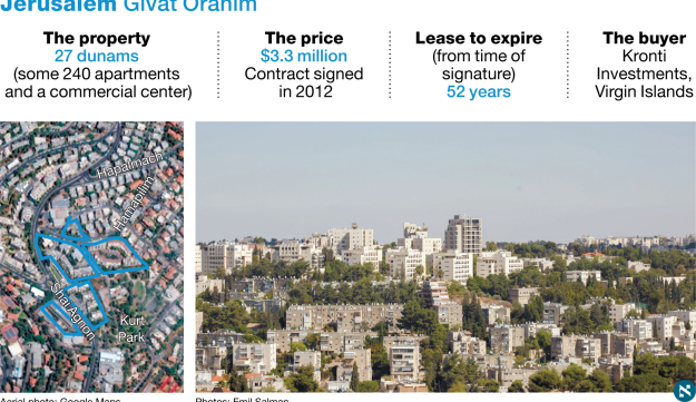 240 apartments, a commercial center and open areas in the center of Jerusalem were sold for $3.3 million