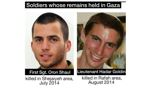 Top line: Soldiers whose remains held in Gaza First Sergeant Oron Shaul, killed in Shejaiyeh area, July 2014 Lieutenant Hadar Goldin, killed in Rafah area, August 2014