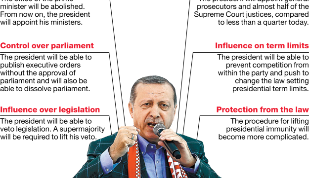What will change if the Turks vote 'yes'?