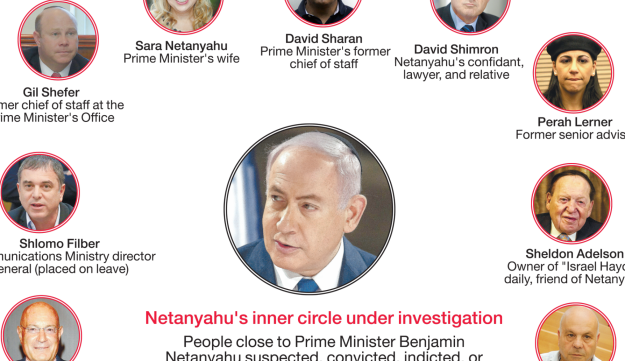 Netanyahu's inner circle under investigation People close to Prime Minister Benjamin Netanyahu suspected, convicted, indicted, or questioned in varying criminal cases
