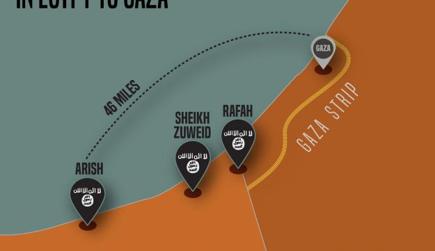 Proximity of ISIS hotspots in Egypt to Hamas-controlled Gaza