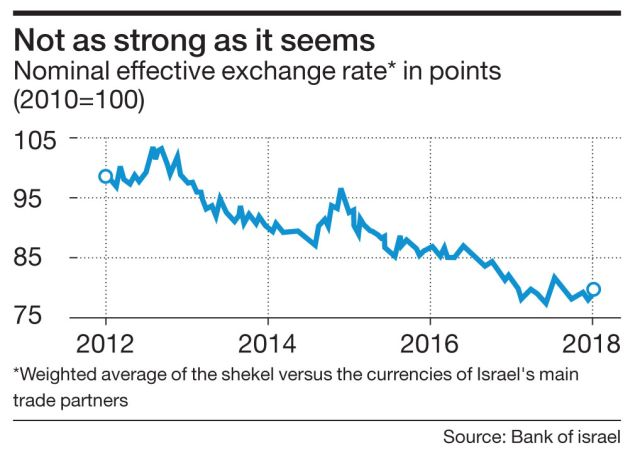 Not as strong as it seems