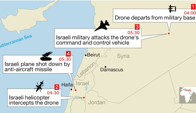 Israeli military attacks the drone's command and control vehicle