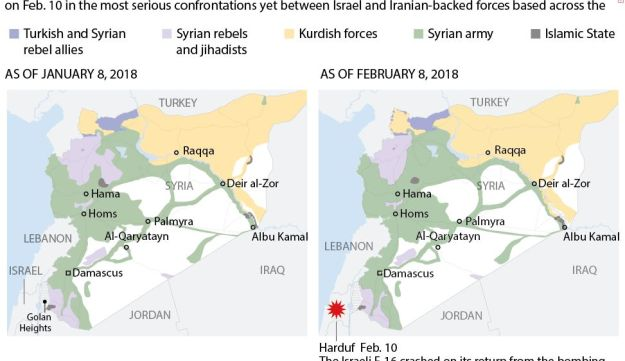 Syria areas of control as of February 10, 2018