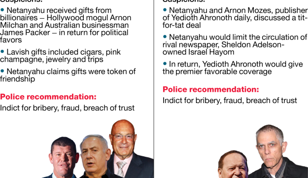 Netanyahu corruption scandals
