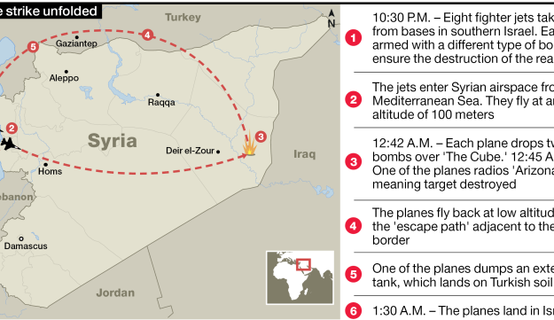 How the Syria strike unfolded