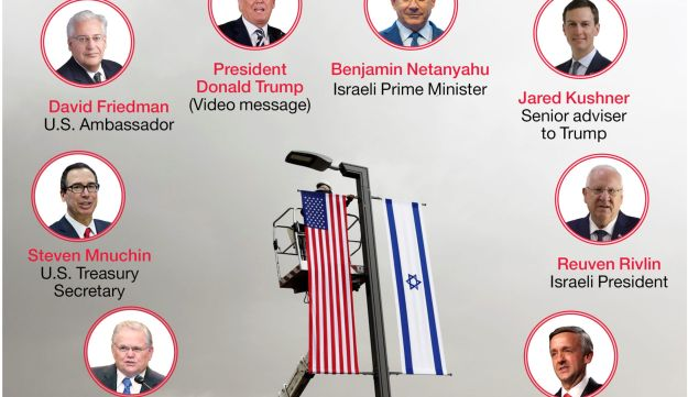 Key speakers at dedication ceremony of U.S. Jerusalem embassy
