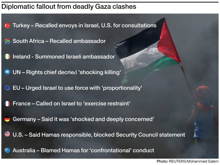 Diplomatic fallout from deadly Gaza clashes