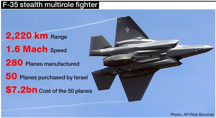 F-35A stealth multirole fighter