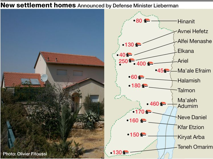 New settlement homes Announced by Defense Minister Lieberman