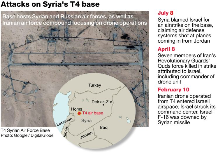 Attacks on Syria's T4 base