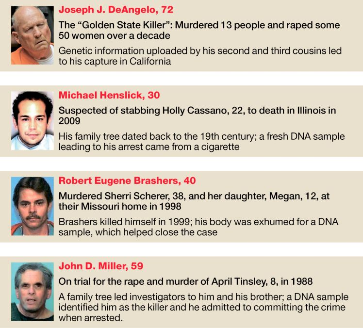 To solve cold cases, all it takes is crime scene DNA, a genealogy