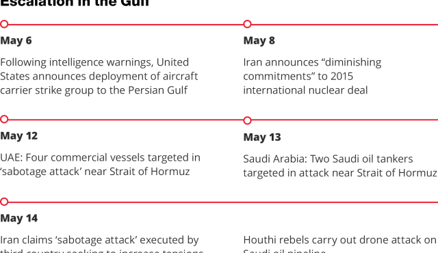Threatening To Attack Iran >> Iran Threatens The Saudi U S Axis Without Taking Direct
